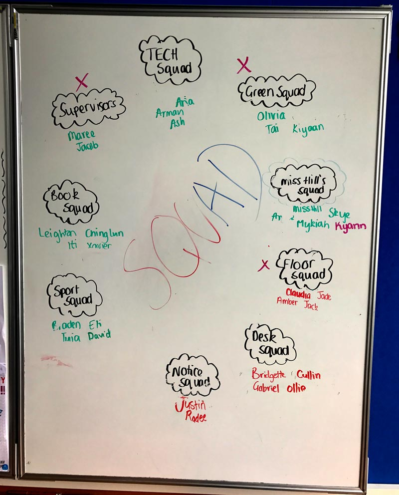 A whiteboard in the classroom showed the allocation of duties.